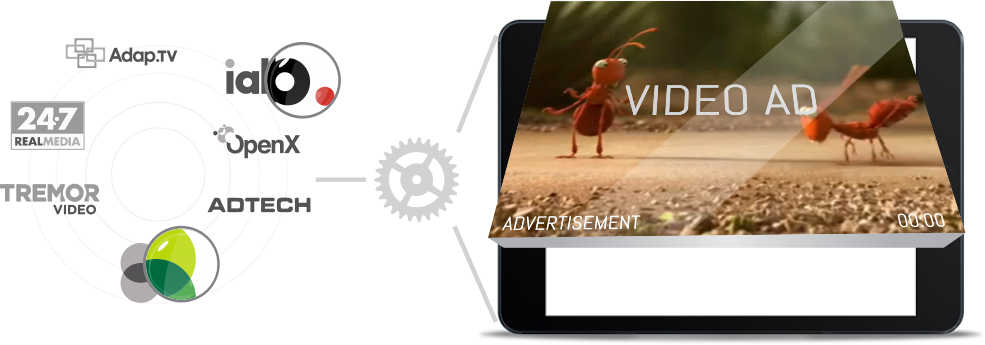 HTML5 video - ad support